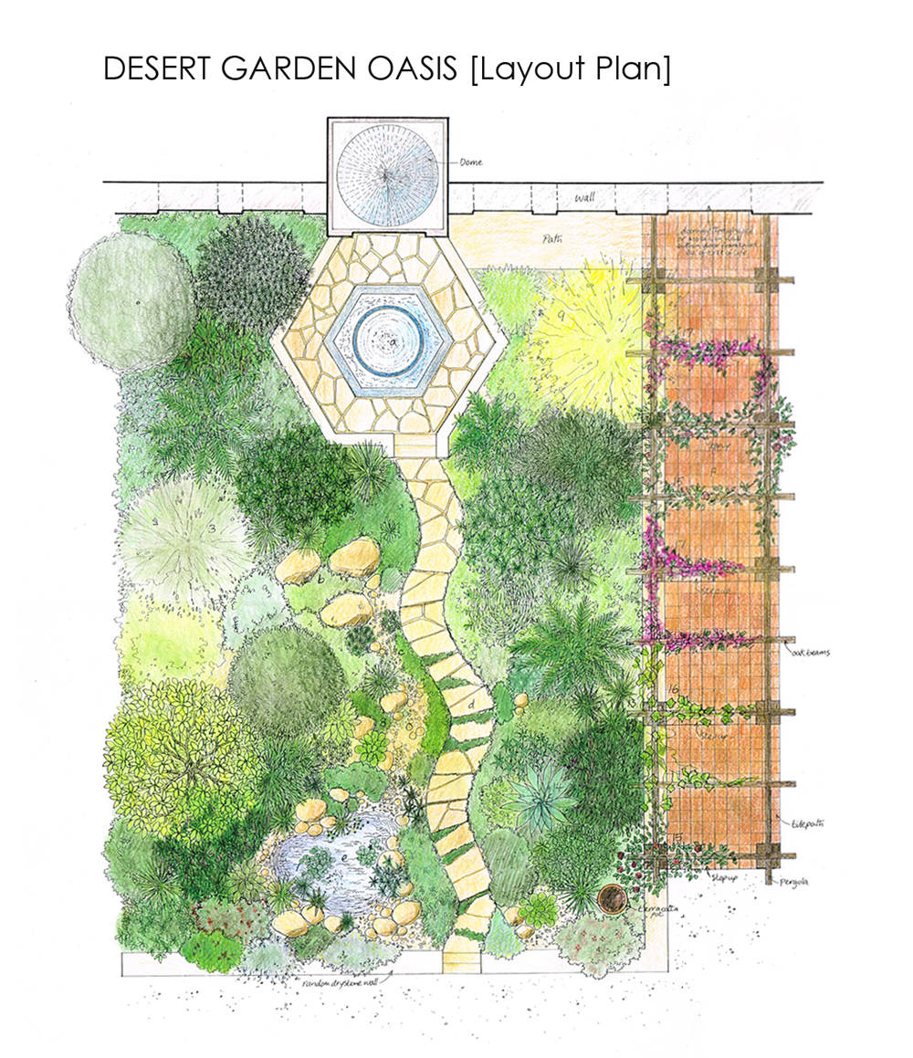 David blakemore garden design yorkshire uk for Plan your garden ideas