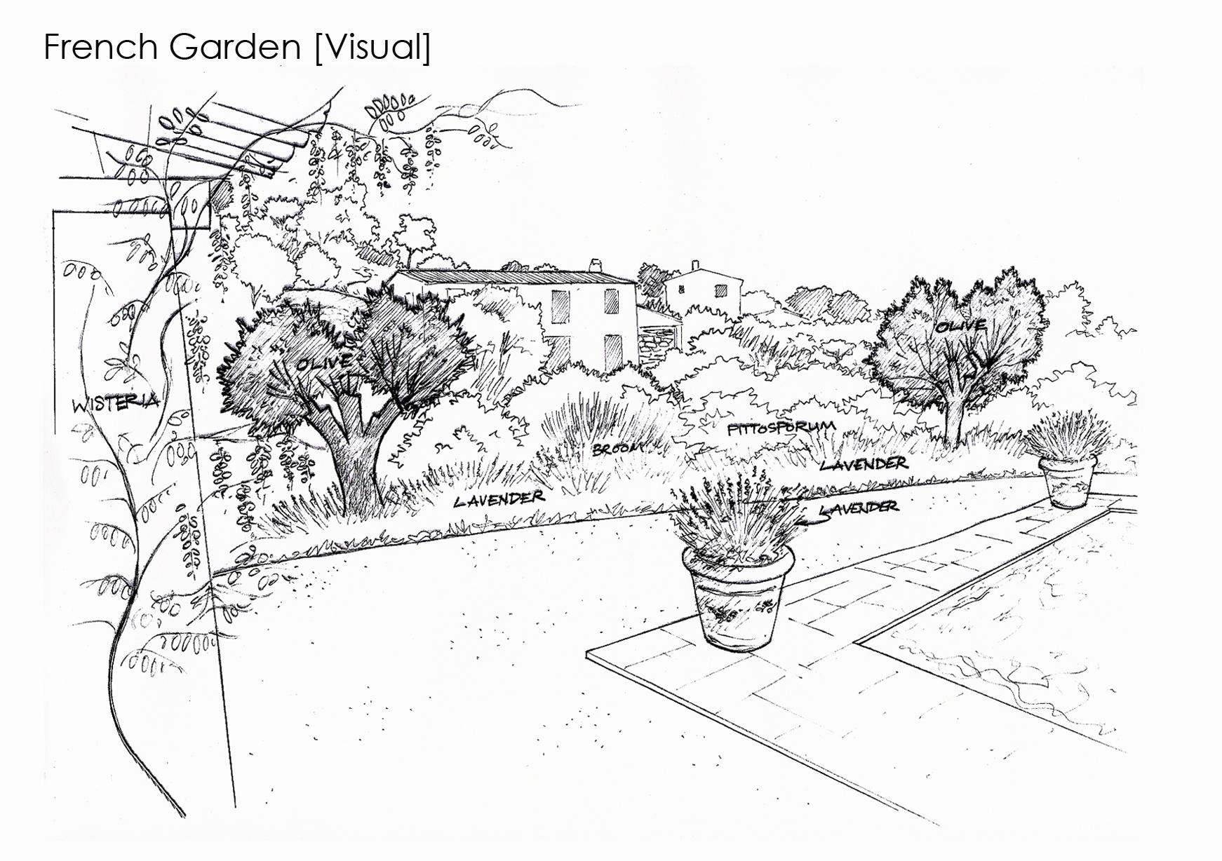david blakemore garden design yorkshire uk